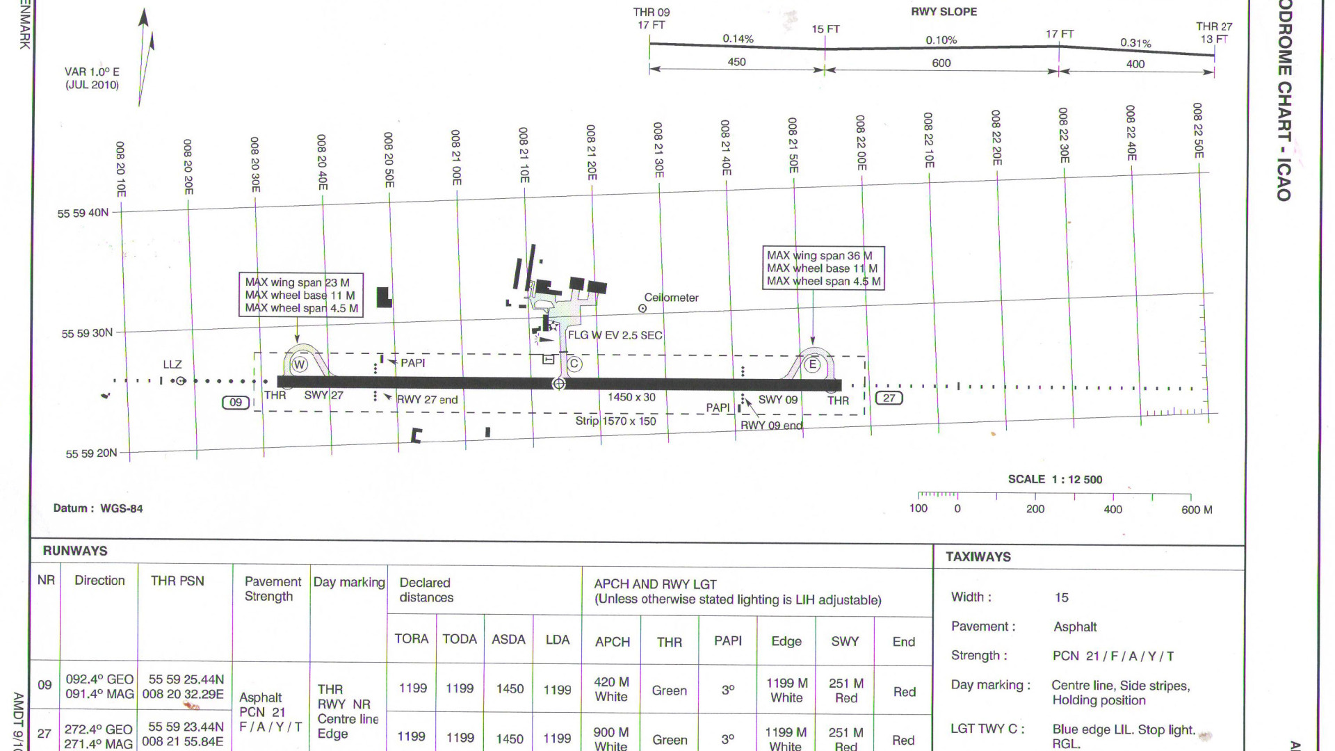 aerodrome-chart